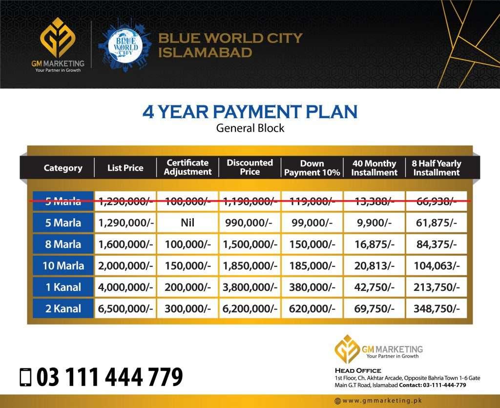 Blue World City Payment Plan General Block_GMMarrketing.pk