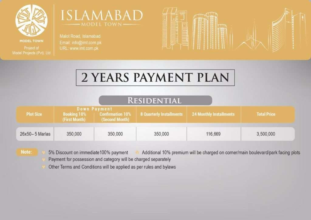 Payment Plan Islamabad Model Town